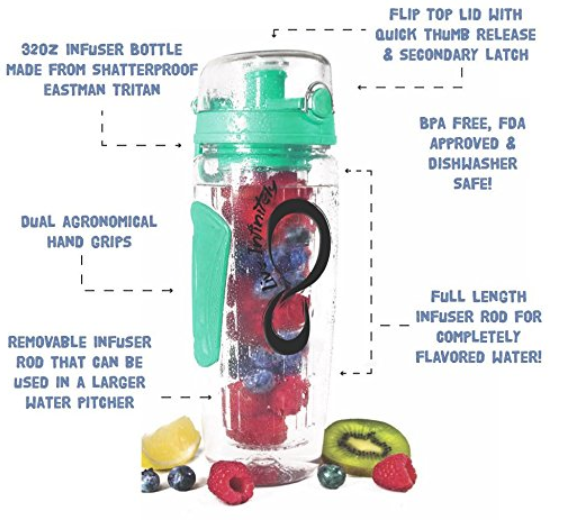 Infuser Water Bottle | Sisterhood of the Sensible Moms Teen Girl Gift Guide